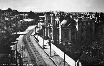 The architectural ensemble of Bankova street in the early twentieth century